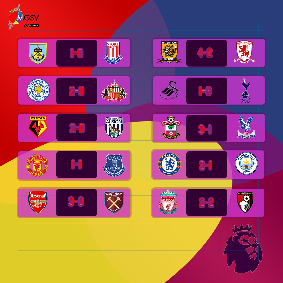 Premier League 17 Matchday Round Season 2018 2019: Premier League