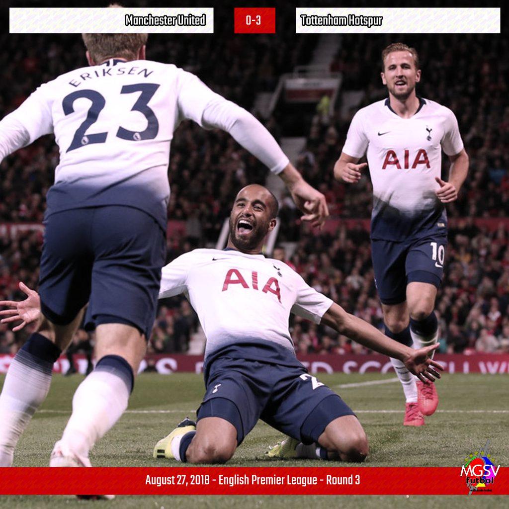 Tottenham 3 Fulham 1 Match Highlights Harry Kane Scores: 2018/19 English Premier League